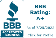 Triangle Roofing BBB Business Review